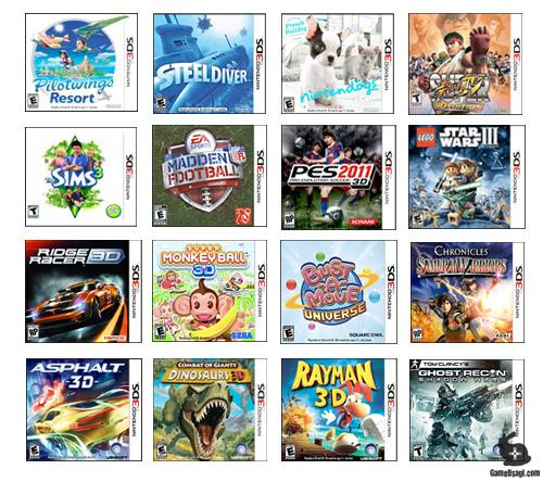 Nintendo 3DS Games List